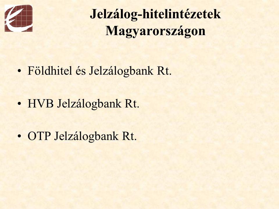 Jelzálog-hitelintézetek Magyarországon Földhitel és Jelzálogbank Rt. HVB Jelzálogbank Rt. OTP Jelzálogbank Rt.
