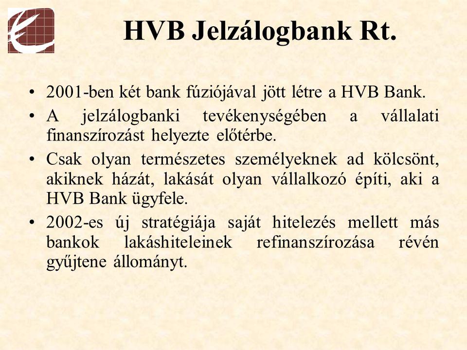 HVB Jelzálogbank Rt. 2001-ben két bank fúziójával jött létre a HVB Bank. A jelzálogbanki tevékenységében a vállalati finanszírozást helyezte előtérbe.