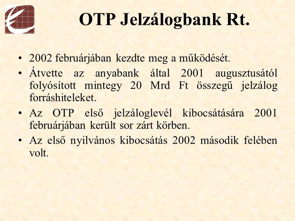 OTP Jelzálogbank Rt. 2002 februárjában kezdte meg a működését. Átvette az anyabank által 2001 augusztusától folyósított mintegy 20 Mrd Ft összegű jelz
