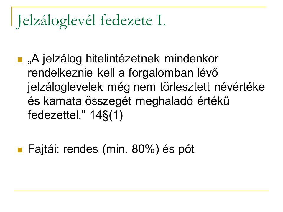 18/35 Jelzáloglevél fedezete I.