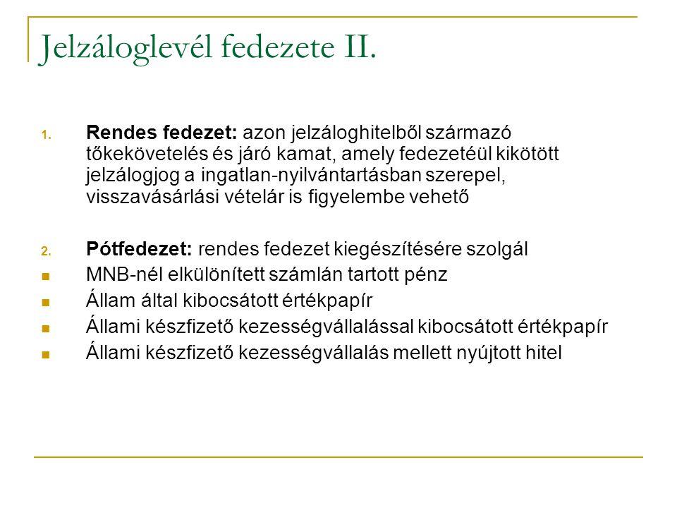 19/35 Jelzáloglevél fedezete II.1.
