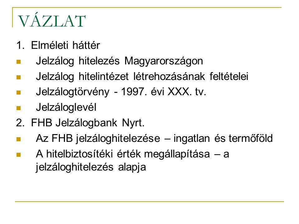 43/35 Termőföldpiac Magyarországon Óriási kereslet van a föld iránt, bár a köztudatban nem ez él Nem nagyon van kínálat A jó termőtalajú vidékeket keresik pl.