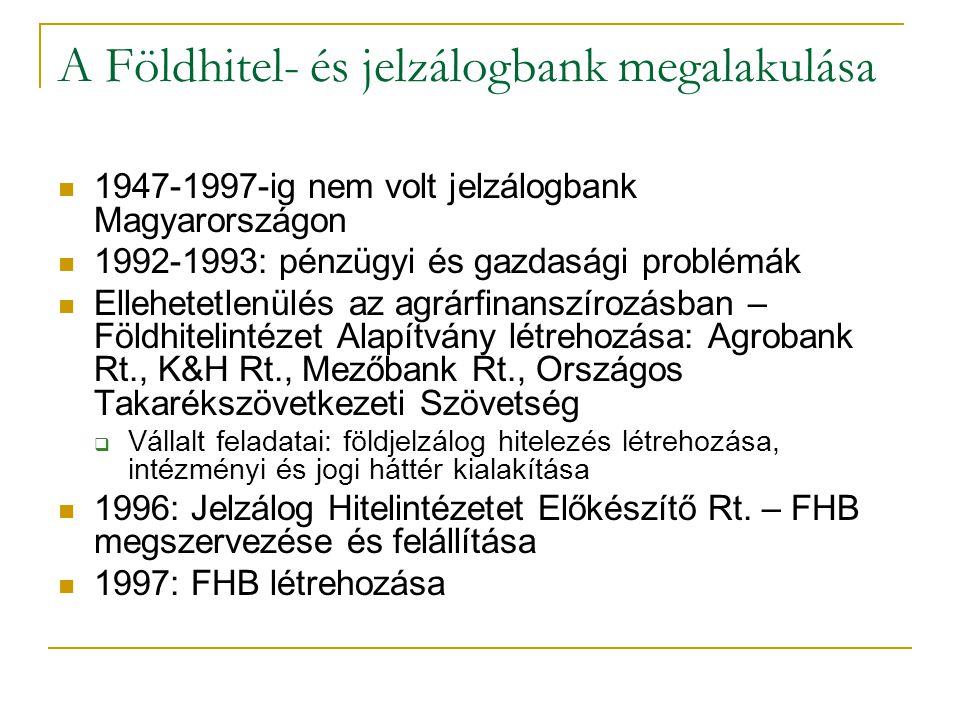 22/35 A Földhitel- és jelzálogbank megalakulása 1947-1997-ig nem volt jelzálogbank Magyarországon 1992-1993: pénzügyi és gazdasági problémák Ellehetetlenülés az agrárfinanszírozásban – Földhitelintézet Alapítvány létrehozása: Agrobank Rt., K&H Rt., Mezőbank Rt., Országos Takarékszövetkezeti Szövetség  Vállalt feladatai: földjelzálog hitelezés létrehozása, intézményi és jogi háttér kialakítása 1996: Jelzálog Hitelintézetet Előkészítő Rt.