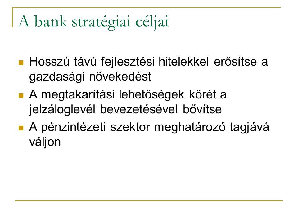 24/35 A bank stratégiai céljai Hosszú távú fejlesztési hitelekkel erősítse a gazdasági növekedést A megtakarítási lehetőségek körét a jelzáloglevél bevezetésével bővítse A pénzintézeti szektor meghatározó tagjává váljon