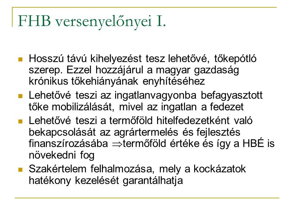 28/35 FHB versenyelőnyei I.Hosszú távú kihelyezést tesz lehetővé, tőkepótló szerep.