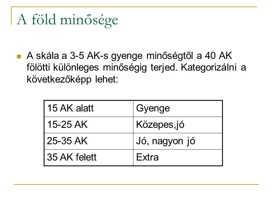 42/35 A föld minősége A skála a 3-5 AK-s gyenge minőségtől a 40 AK fölötti különleges minőségig terjed.