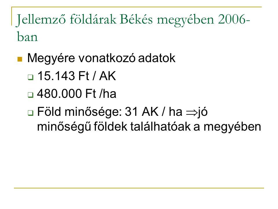 52/35 Jellemző földárak Békés megyében 2006- ban Megyére vonatkozó adatok  15.143 Ft / AK  480.000 Ft /ha  Föld minősége: 31 AK / ha  jó minőségű földek találhatóak a megyében