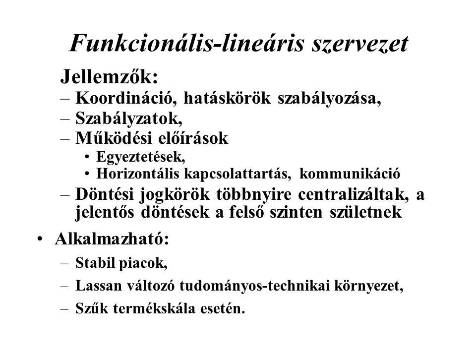 Funkcionális-lineáris szervezet Jellemzők: –Koordináció, hatáskörök szabályozása, –Szabályzatok, –Működési előírások Egyeztetések, Horizontális kapcso