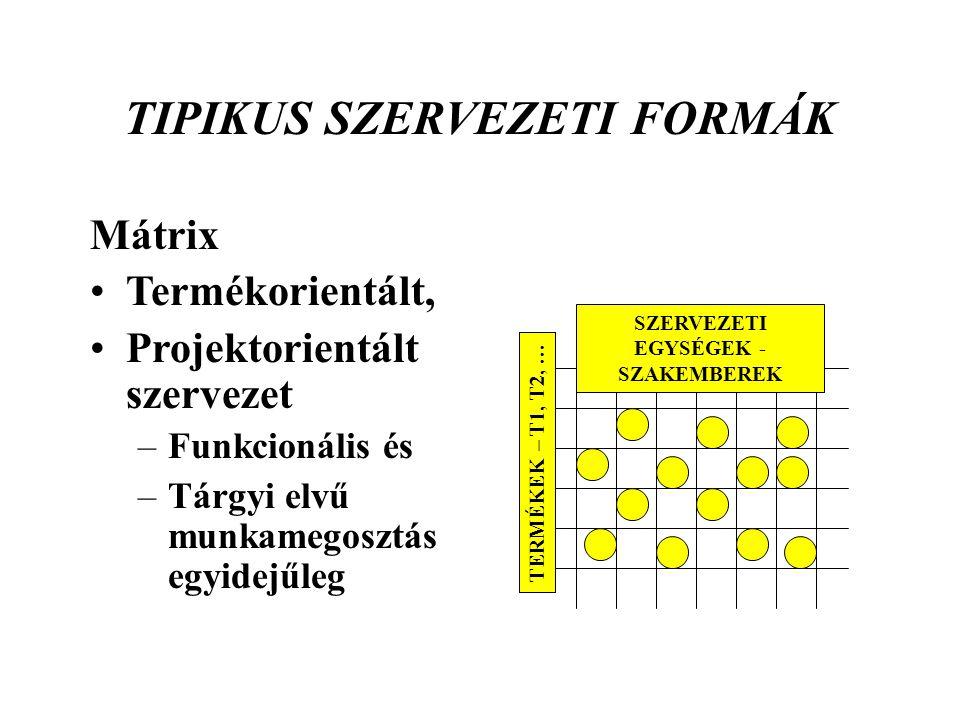 TIPIKUS SZERVEZETI FORMÁK Mátrix Termékorientált, Projektorientált szervezet –Funkcionális és –Tárgyi elvű munkamegosztás egyidejűleg SZERVEZETI EGYSÉ