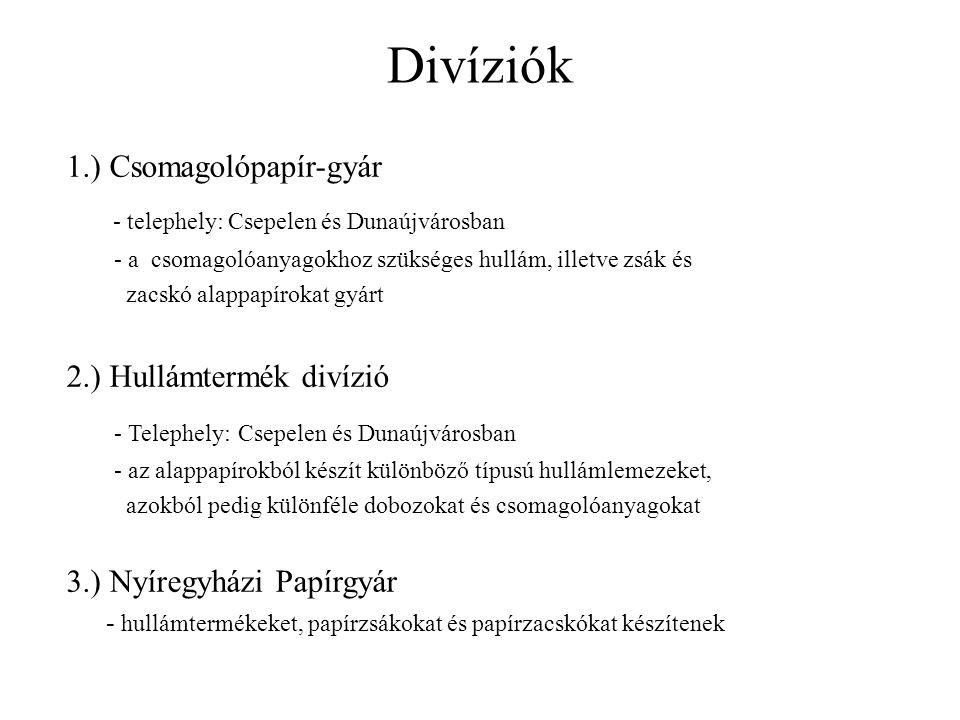 Divíziók 1.) Csomagolópapír-gyár - telephely: Csepelen és Dunaújvárosban - a csomagolóanyagokhoz szükséges hullám, illetve zsák és zacskó alappapíroka
