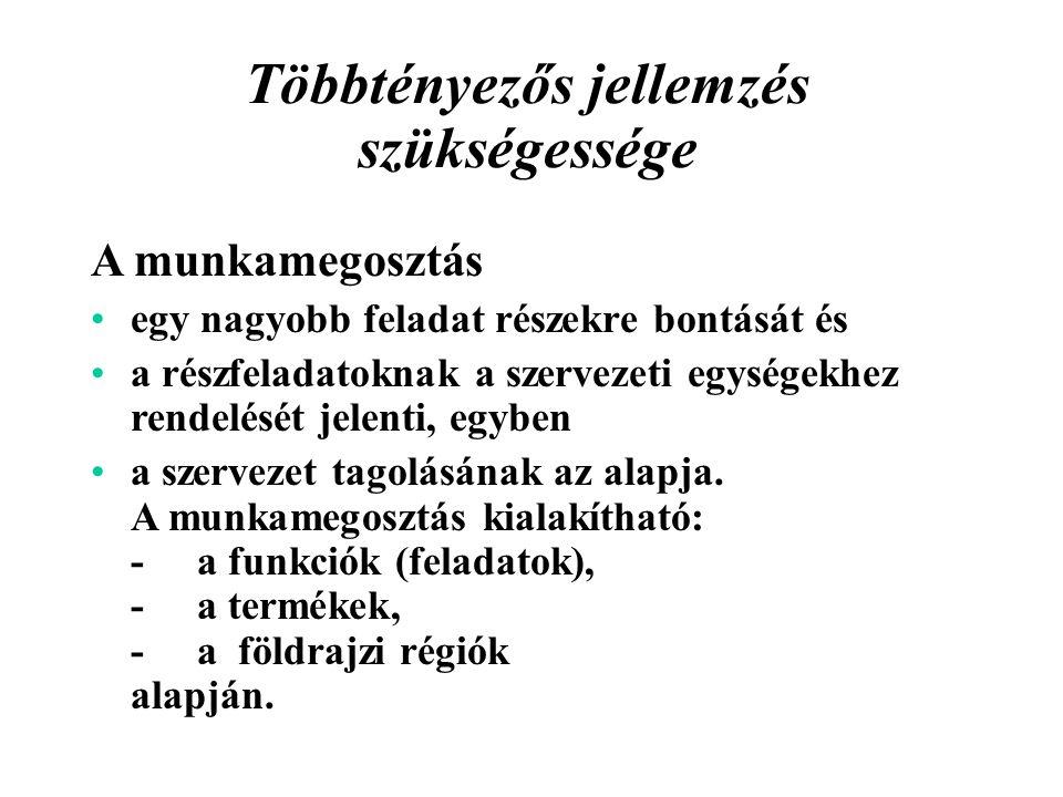 TIPIKUS SZERVEZETI FORMÁK Törzsegységi V Törzs 3. szint 1. szint 2. szint