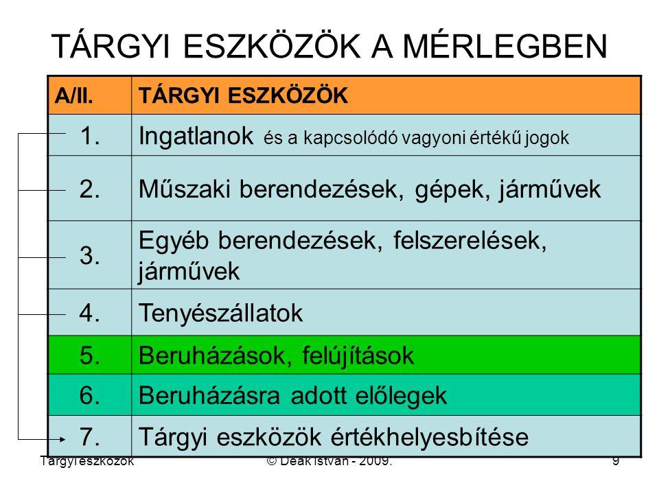 Tárgyi eszközök© Deák István - 2009.50 Lízingbeadó könyvelése Árubeszerzés (szállítótól) 26.