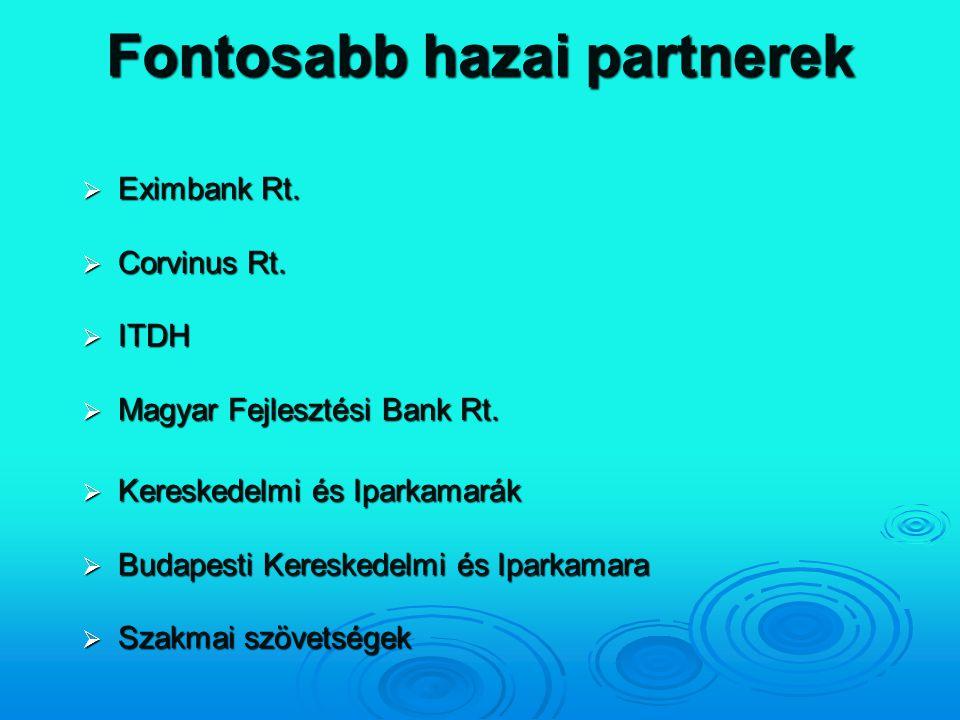 Fontosabb hazai partnerek  Eximbank Rt.  Corvinus Rt.  ITDH  Magyar Fejlesztési Bank Rt.  Kereskedelmi és Iparkamarák  Budapesti Kereskedelmi és