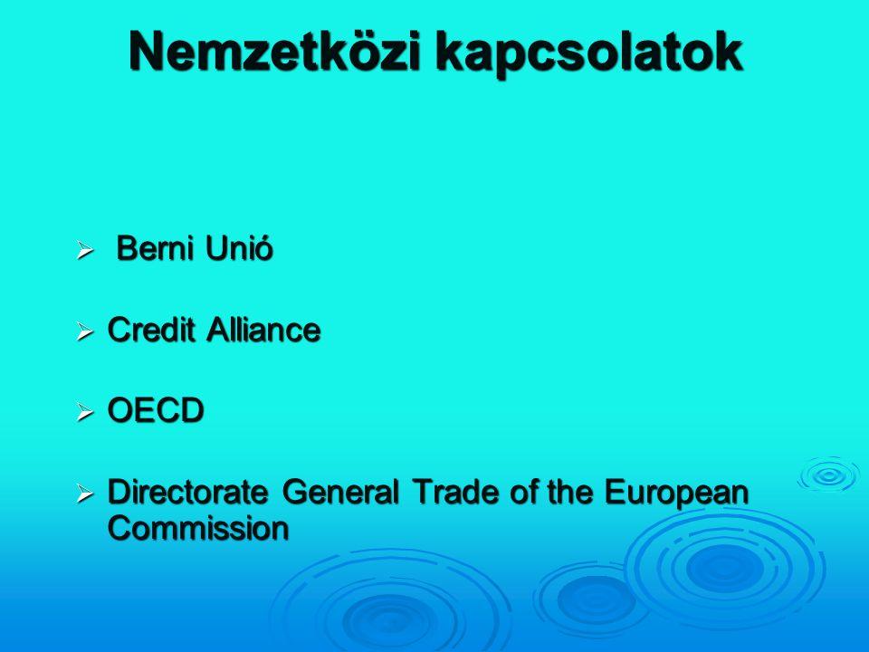 Nemzetközi kapcsolatok  Berni Unió  Credit Alliance  OECD  Directorate General Trade of the European Commission