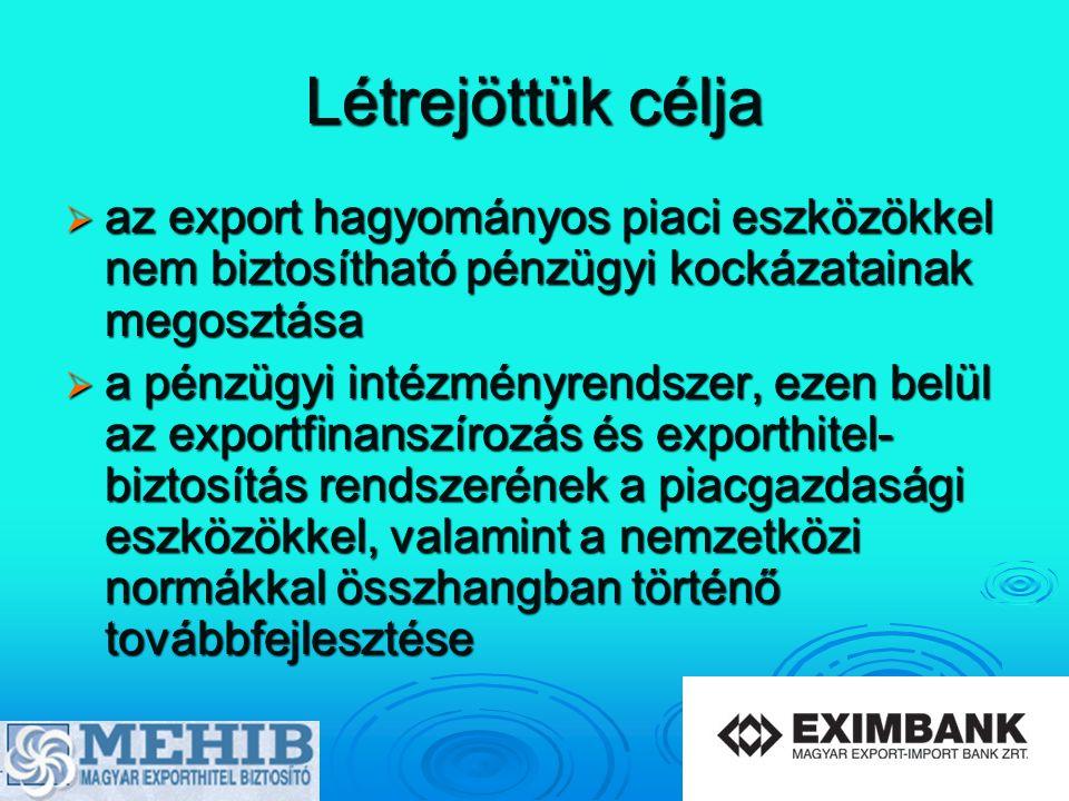 Jellemzőik  Exim Bank: szakosított pénzintézet  Mehib: biztositóintézet  Exportgarancia Biztosítási Részvénytársaság szétválásával jöttek létre  Állami tulajdonban lévő egyszemélyes Rt.- k