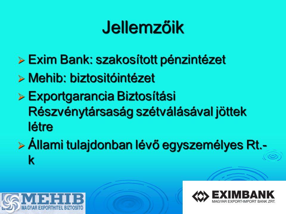 Jellemzőik  Exim Bank: szakosított pénzintézet  Mehib: biztositóintézet  Exportgarancia Biztosítási Részvénytársaság szétválásával jöttek létre  Á