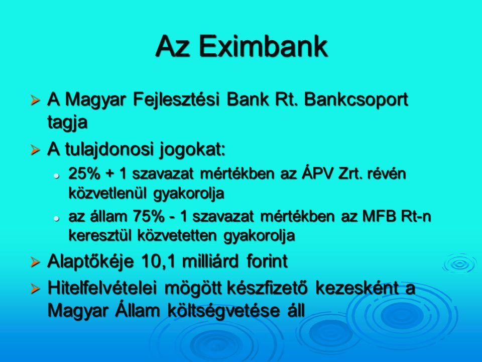 Az Eximbank  A Magyar Fejlesztési Bank Rt. Bankcsoport tagja  A tulajdonosi jogokat: 25% + 1 szavazat mértékben az ÁPV Zrt. révén közvetlenül gyakor