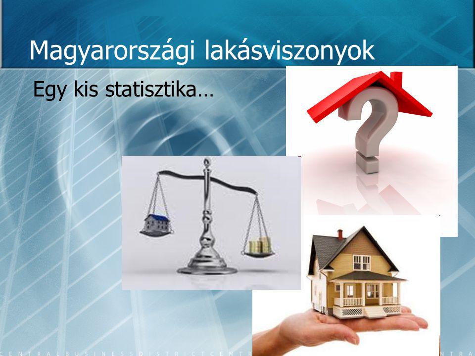 Magyarországi lakásviszonyok Egy kis statisztika…