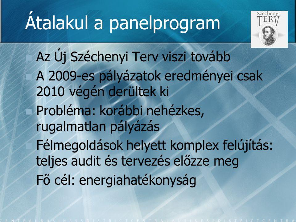 Átalakul a panelprogram Az Új Széchenyi Terv viszi tovább A 2009-es pályázatok eredményei csak 2010 végén derültek ki Probléma: korábbi nehézkes, rugalmatlan pályázás Félmegoldások helyett komplex felújítás: teljes audit és tervezés előzze meg Fő cél: energiahatékonyság
