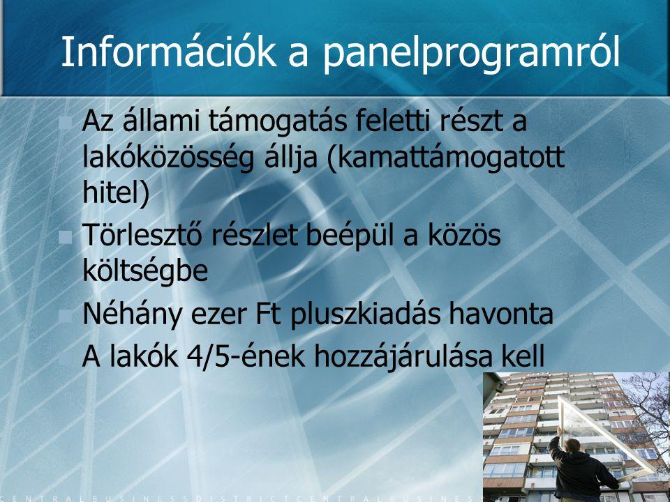 Információk a panelprogramról Az állami támogatás feletti részt a lakóközösség állja (kamattámogatott hitel) Törlesztő részlet beépül a közös költségb