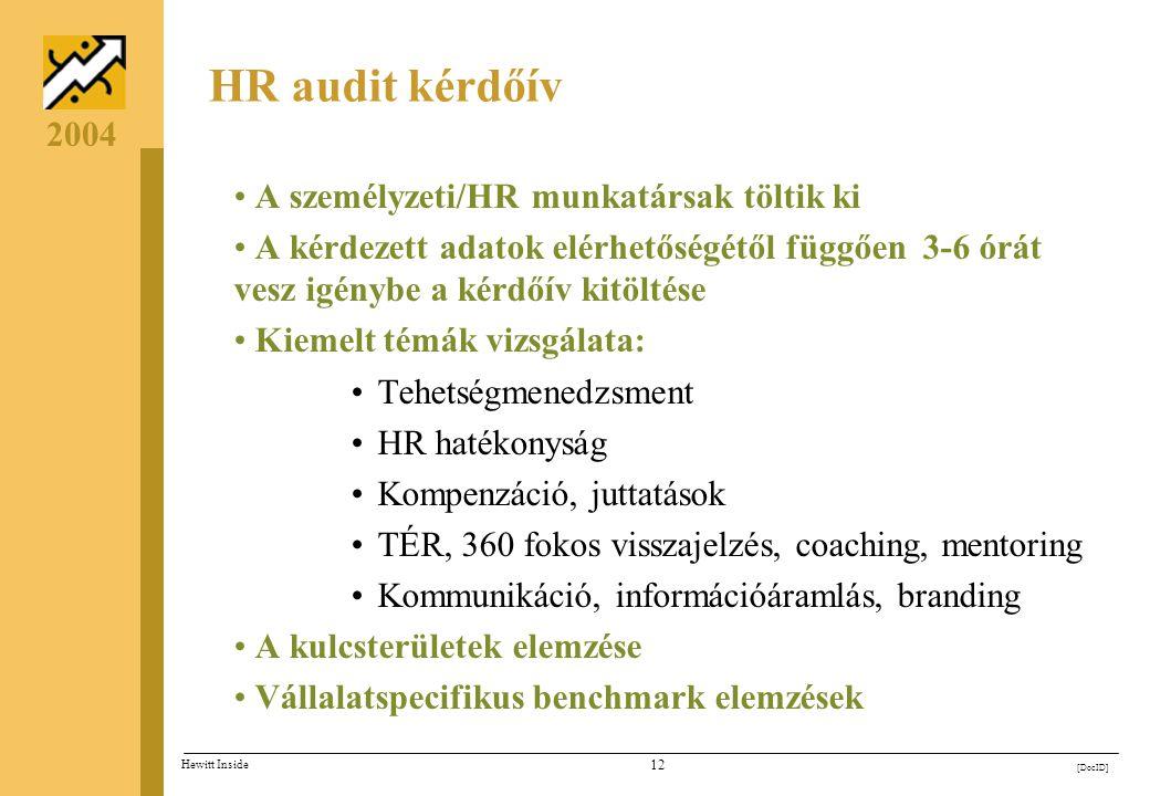 11 [DocID] Hewitt Inside 2004 A Dolgozói elégedettség kérdőív felvétele A kérdőív kitöltése kb. 30 percet vesz igénybe A Hewitt Inside kérdezőbiztosai