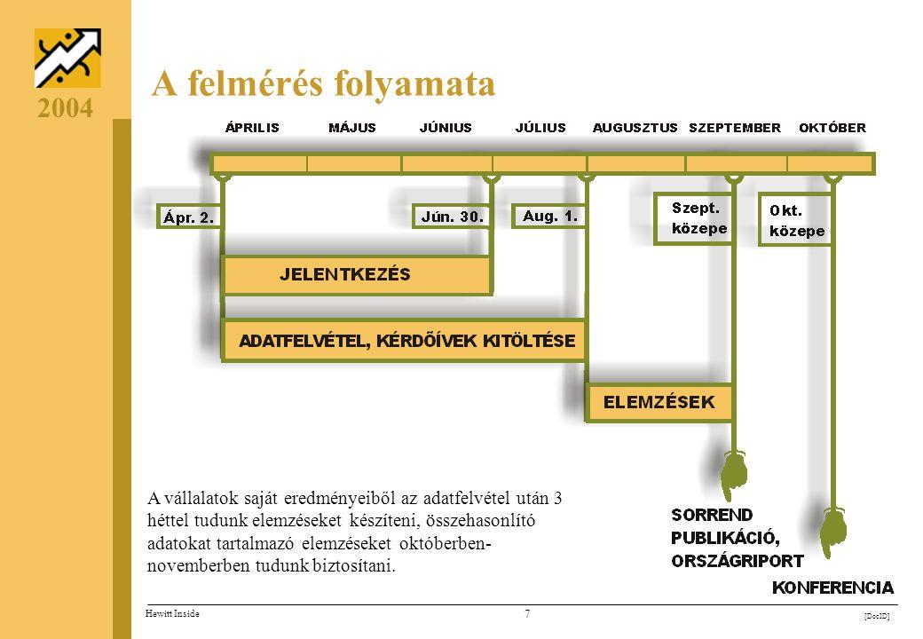 6 [DocID] Hewitt Inside 2004 A részvétel feltételei Minden olyan Magyarországon működő gazdasági szervezet részt vehet a felmérésben, mely legalább ké