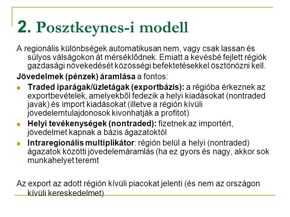 2. Posztkeynes-i modell A regionális különbségek automatikusan nem, vagy csak lassan és súlyos válságokon át mérséklődnek. Emiatt a kevésbé fejlett ré