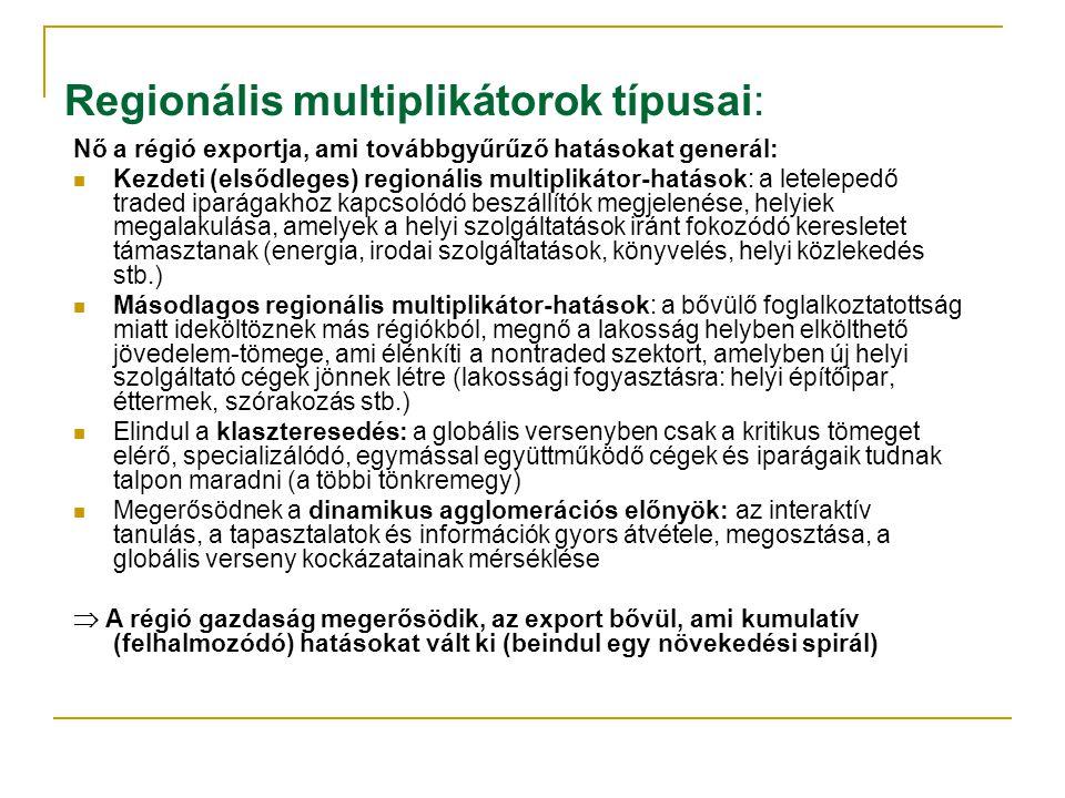 Regionális multiplikátorok típusai: Nő a régió exportja, ami továbbgyűrűző hatásokat generál: Kezdeti (elsődleges) regionális multiplikátor-hatások: a letelepedő traded iparágakhoz kapcsolódó beszállítók megjelenése, helyiek megalakulása, amelyek a helyi szolgáltatások iránt fokozódó keresletet támasztanak (energia, irodai szolgáltatások, könyvelés, helyi közlekedés stb.) Másodlagos regionális multiplikátor-hatások: a bővülő foglalkoztatottság miatt ideköltöznek más régiókból, megnő a lakosság helyben elkölthető jövedelem-tömege, ami élénkíti a nontraded szektort, amelyben új helyi szolgáltató cégek jönnek létre (lakossági fogyasztásra: helyi építőipar, éttermek, szórakozás stb.) Elindul a klaszteresedés: a globális versenyben csak a kritikus tömeget elérő, specializálódó, egymással együttműködő cégek és iparágaik tudnak talpon maradni (a többi tönkremegy) Megerősödnek a dinamikus agglomerációs előnyök: az interaktív tanulás, a tapasztalatok és információk gyors átvétele, megosztása, a globális verseny kockázatainak mérséklése  A régió gazdaság megerősödik, az export bővül, ami kumulatív (felhalmozódó) hatásokat vált ki (beindul egy növekedési spirál)