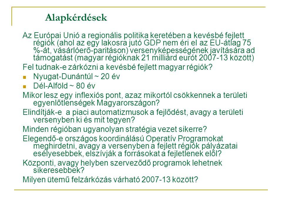 Alapkérdések Az Európai Unió a regionális politika keretében a kevésbé fejlett régiók (ahol az egy lakosra jutó GDP nem éri el az EU-átlag 75 %-át, vásárlóerő-paritáson) versenyképességének javítására ad támogatást (magyar régióknak 21 milliárd eurót 2007-13 között) Fel tudnak-e zárkózni a kevésbé fejlett magyar régiók.