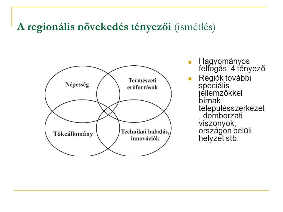 A regionális növekedés tényezői (ismétlés) Hagyományos felfogás: 4 tényező Régiók további speciális jellemzőkkel bírnak: településszerkezet, domborzati viszonyok, országon belüli helyzet stb.