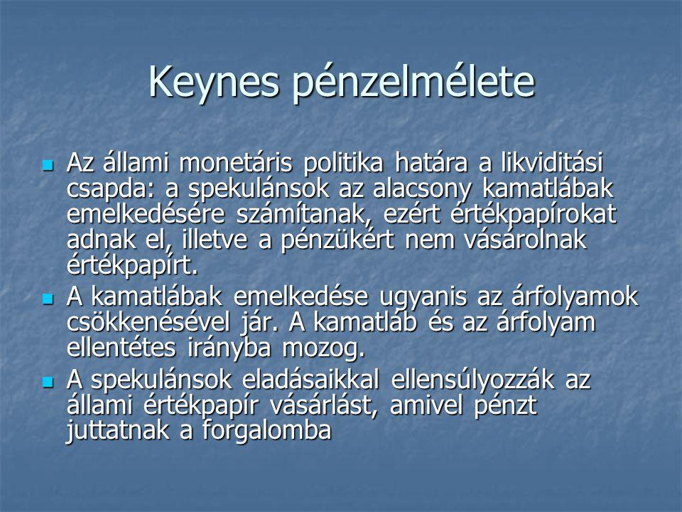 Keynes pénzelmélete Az állami monetáris politika határa a likviditási csapda: a spekulánsok az alacsony kamatlábak emelkedésére számítanak, ezért értékpapírokat adnak el, illetve a pénzükért nem vásárolnak értékpapírt.