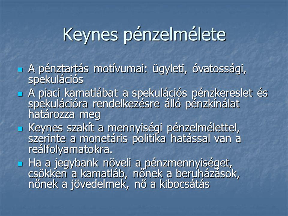 Keynes pénzelmélete A pénztartás motívumai: ügyleti, óvatossági, spekulációs A pénztartás motívumai: ügyleti, óvatossági, spekulációs A piaci kamatlábat a spekulációs pénzkereslet és spekulációra rendelkezésre álló pénzkínálat határozza meg A piaci kamatlábat a spekulációs pénzkereslet és spekulációra rendelkezésre álló pénzkínálat határozza meg Keynes szakít a mennyiségi pénzelmélettel, szerinte a monetáris politika hatással van a reálfolyamatokra.