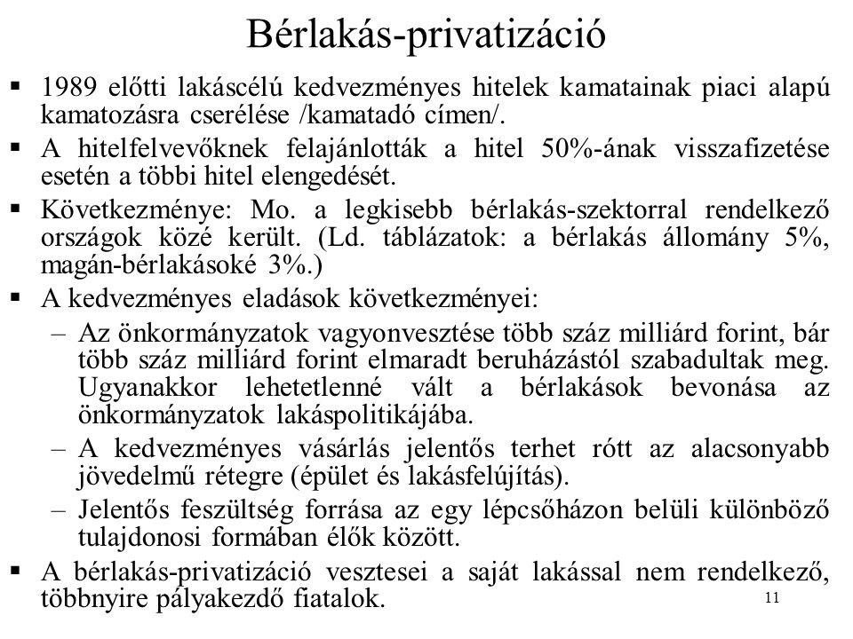 11 Bérlakás-privatizáció  1989 előtti lakáscélú kedvezményes hitelek kamatainak piaci alapú kamatozásra cserélése /kamatadó címen/.  A hitelfelvevők