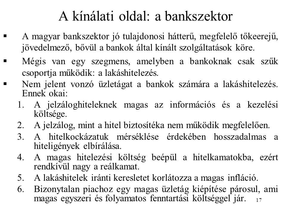 17 A kínálati oldal: a bankszektor  A magyar bankszektor jó tulajdonosi hátterű, megfelelő tőkeerejű, jövedelmező, bővül a bankok által kínált szolgá
