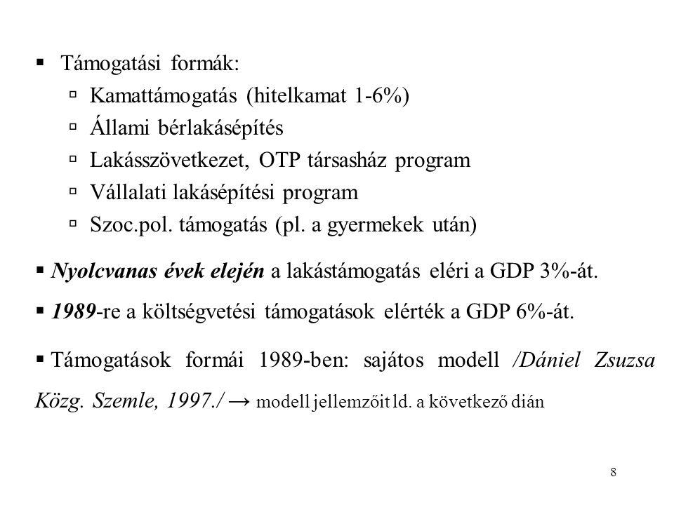 8  Támogatási formák:  Kamattámogatás (hitelkamat 1-6%)  Állami bérlakásépítés  Lakásszövetkezet, OTP társasház program  Vállalati lakásépítési p