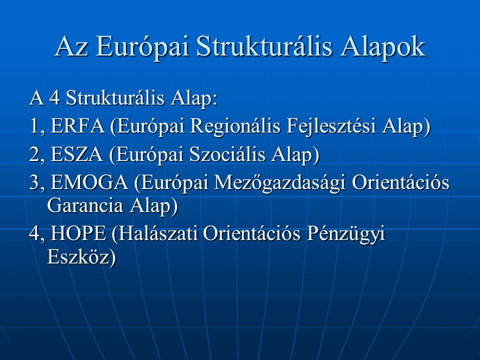 Az Európai Strukturális Alapok A 4 Strukturális Alap: 1, ERFA (Európai Regionális Fejlesztési Alap) 2, ESZA (Európai Szociális Alap) 3, EMOGA (Európai Mezőgazdasági Orientációs Garancia Alap) 4, HOPE (Halászati Orientációs Pénzügyi Eszköz)