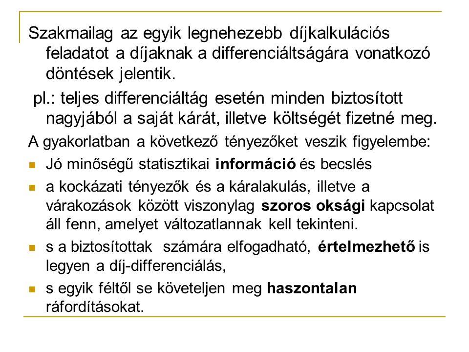 Szakmailag az egyik legnehezebb díjkalkulációs feladatot a díjaknak a differenciáltságára vonatkozó döntések jelentik. pl.: teljes differenciáltág ese