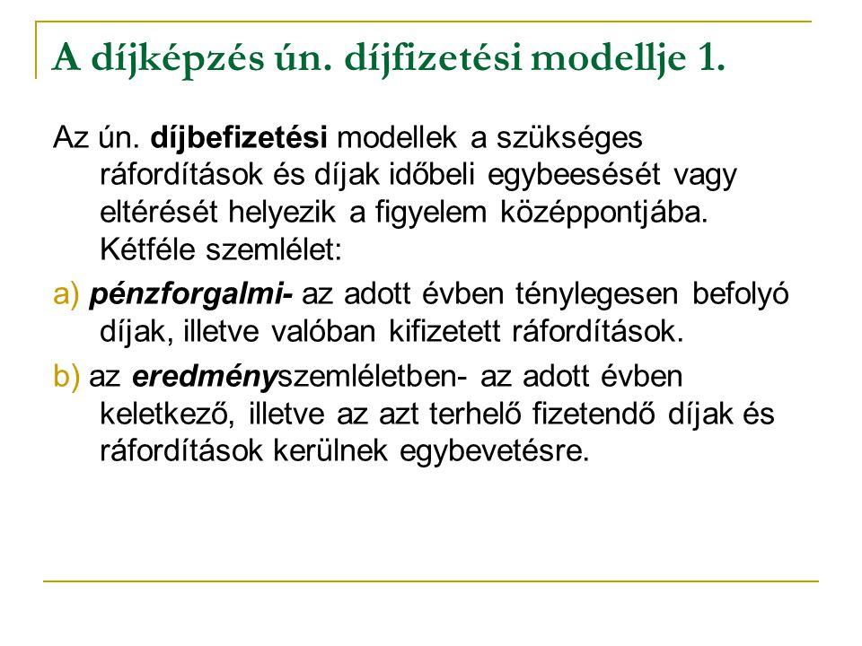 A díjképzés ún.díjfizetési modellje 1. Az ún.