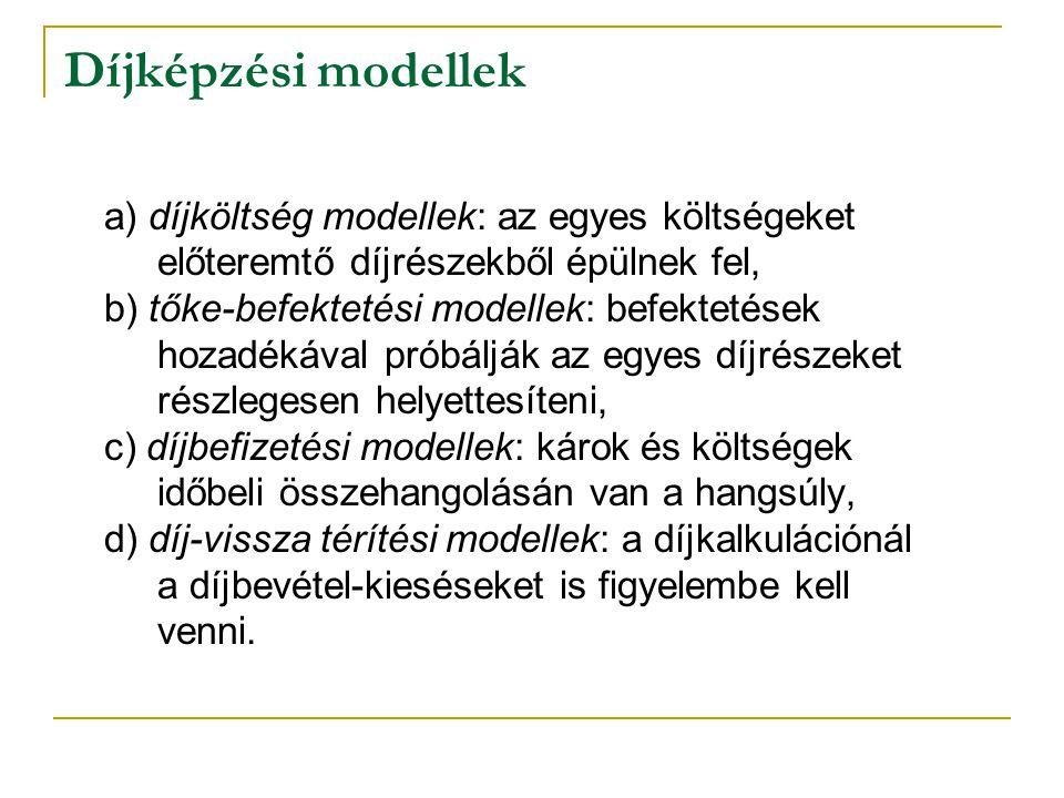Díjképzési modellek a) díjköltség modellek: az egyes költségeket előteremtő díjrészekből épülnek fel, b) tőke-befektetési modellek: befektetések hozadékával próbálják az egyes díjrészeket részlegesen helyettesíteni, c) díjbefizetési modellek: károk és költségek időbeli összehangolásán van a hangsúly, d) díj-vissza térítési modellek: a díjkalkulációnál a díjbevétel-kieséseket is figyelembe kell venni.