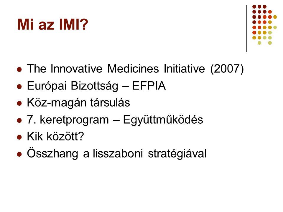 Mi az IMI? The Innovative Medicines Initiative (2007) Európai Bizottság – EFPIA Köz-magán társulás 7. keretprogram – Együttműködés Kik között? Összhan