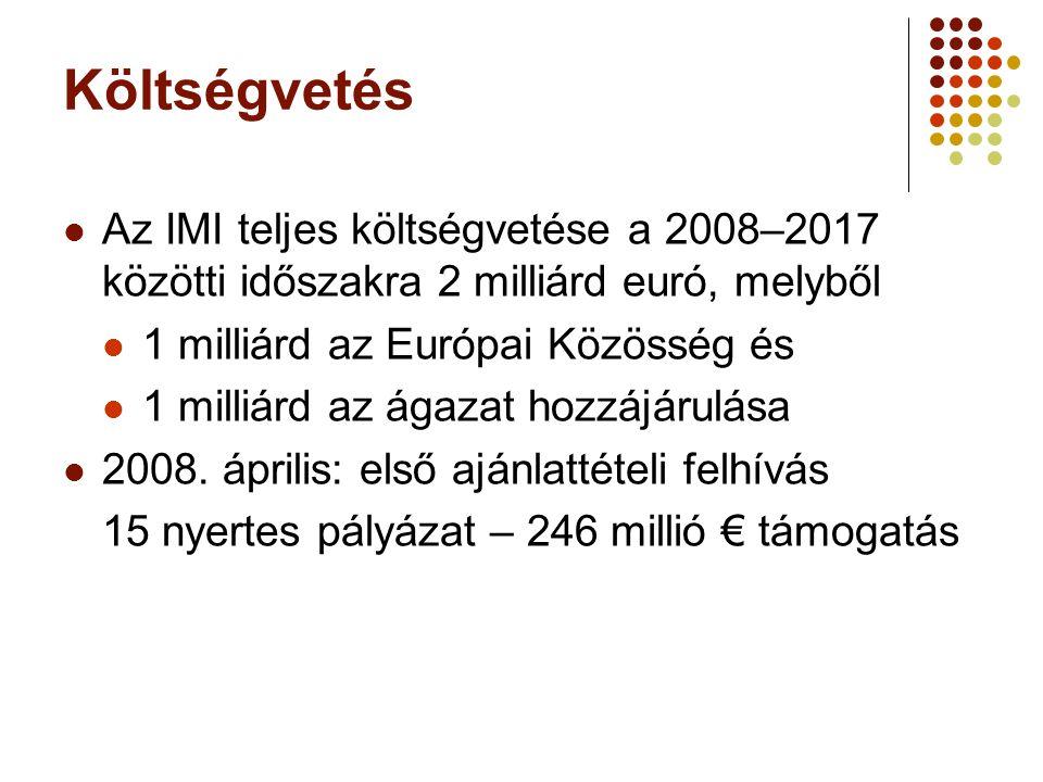 Költségvetés Az IMI teljes költségvetése a 2008–2017 közötti időszakra 2 milliárd euró, melyből 1 milliárd az Európai Közösség és 1 milliárd az ágazat