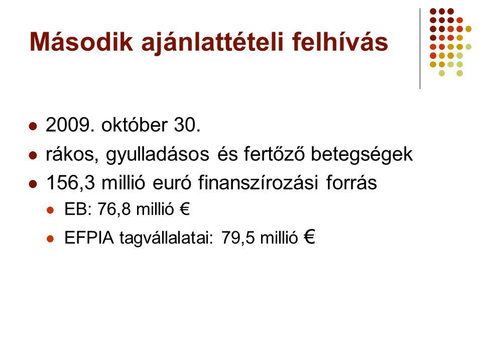 Második ajánlattételi felhívás 2009. október 30. rákos, gyulladásos és fertőző betegségek 156,3 millió euró finanszírozási forrás EB: 76,8 millió € EF