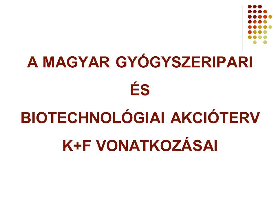 A MAGYAR GYÓGYSZERIPARI ÉS BIOTECHNOLÓGIAI AKCIÓTERV K+F VONATKOZÁSAI