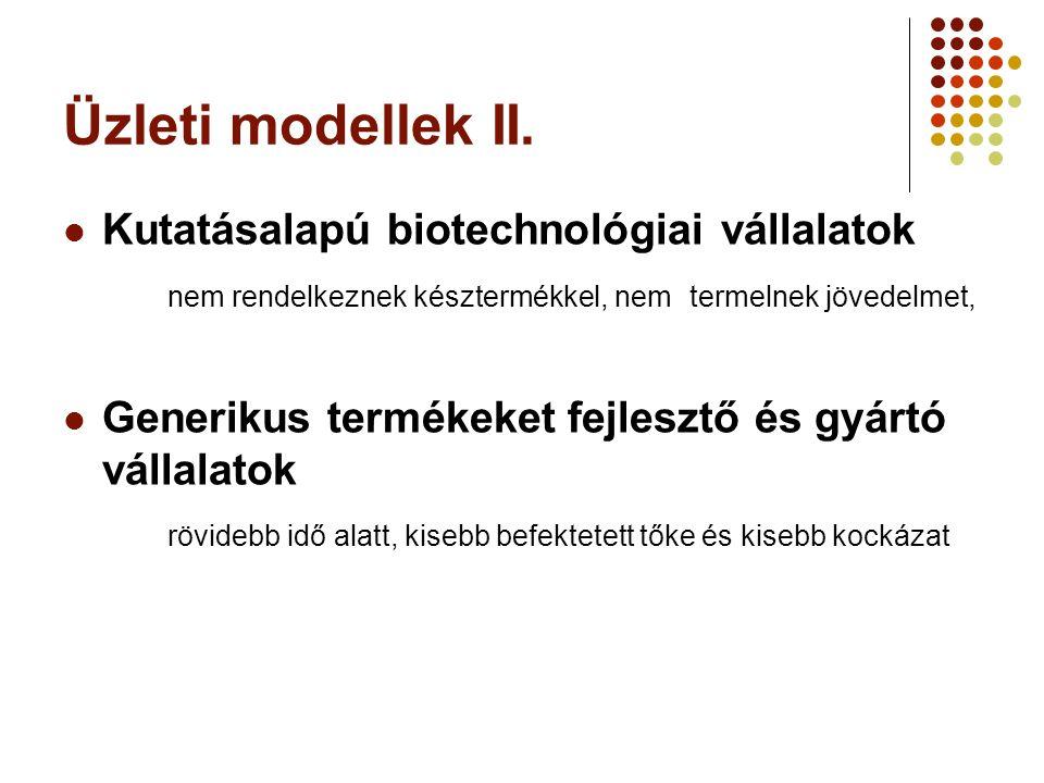 Üzleti modellek II. Kutatásalapú biotechnológiai vállalatok nem rendelkeznek késztermékkel, nem termelnek jövedelmet, Generikus termékeket fejlesztő é