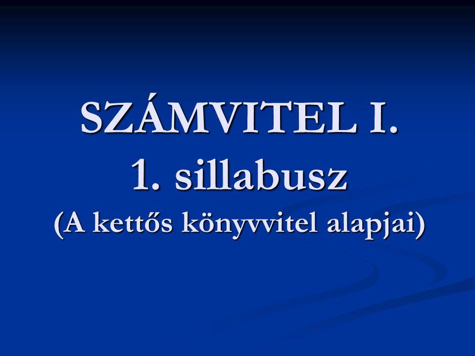 32© Deák István - 2006.TAGOLÁSTAN (2) Milyen sorrendben.