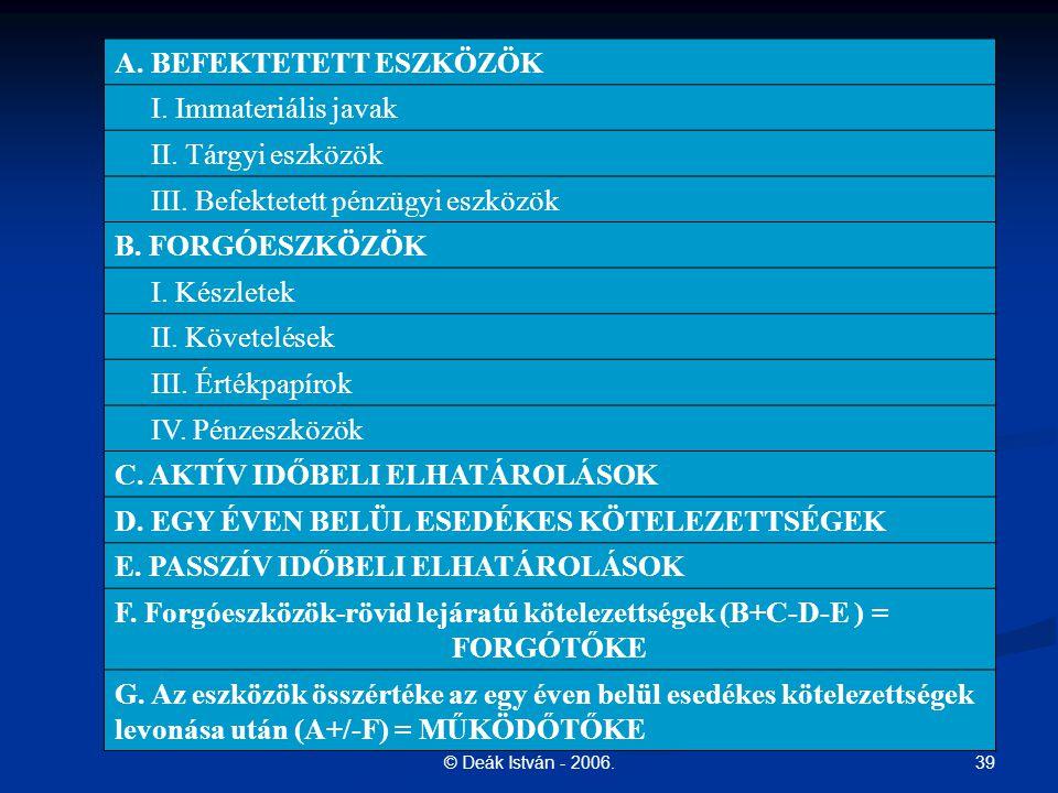 39© Deák István - 2006. A. BEFEKTETETT ESZKÖZÖK I. Immateriális javak II. Tárgyi eszközök III. Befektetett pénzügyi eszközök B. FORGÓESZKÖZÖK I. Készl