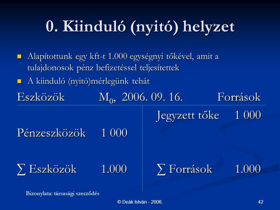 42© Deák István - 2006. 0. Kiinduló (nyitó) helyzet Alapítottunk egy kft-t 1.000 egységnyi tőkével, amit a tulajdonosok pénz befizetéssel teljesítette