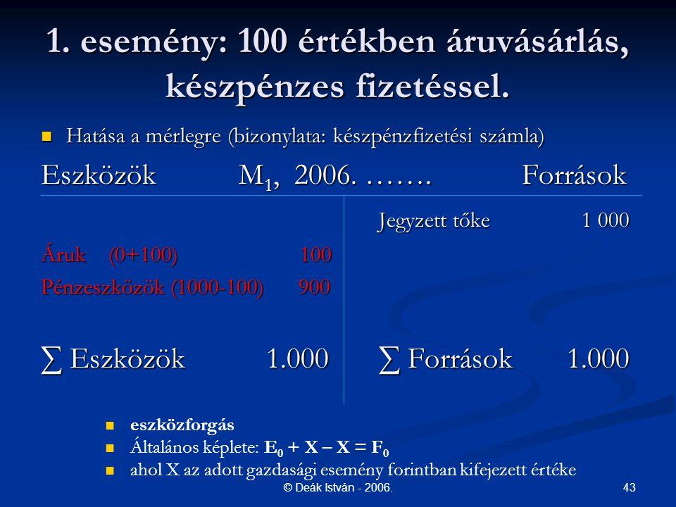43© Deák István - 2006. 1. esemény: 100 értékben áruvásárlás, készpénzes fizetéssel. Hatása a mérlegre (bizonylata: készpénzfizetési számla) Hatása a