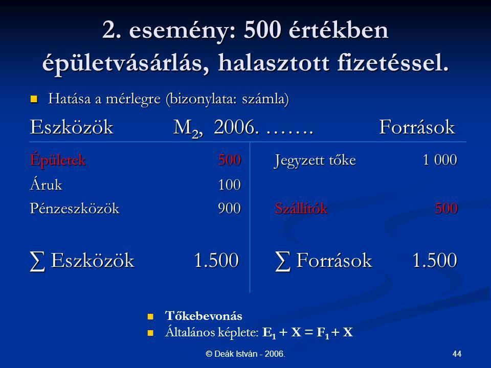 44© Deák István - 2006. 2. esemény: 500 értékben épületvásárlás, halasztott fizetéssel. Hatása a mérlegre (bizonylata: számla) Hatása a mérlegre (bizo
