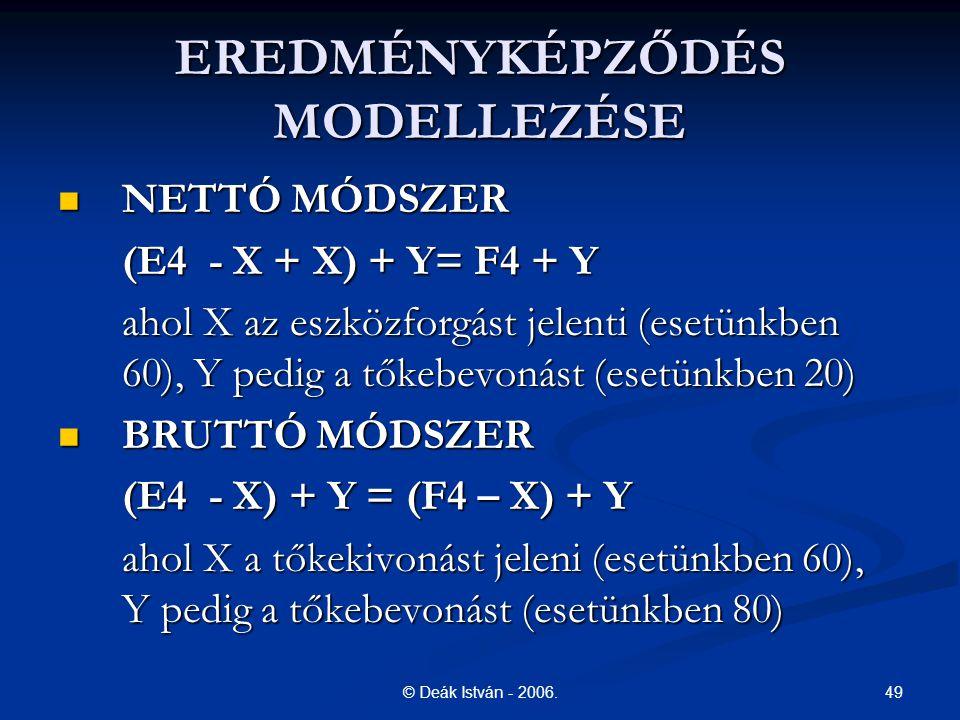 49© Deák István - 2006. EREDMÉNYKÉPZŐDÉS MODELLEZÉSE NETTÓ MÓDSZER NETTÓ MÓDSZER (E4 - X + X) + Y= F4 + Y ahol X az eszközforgást jelenti (esetünkben